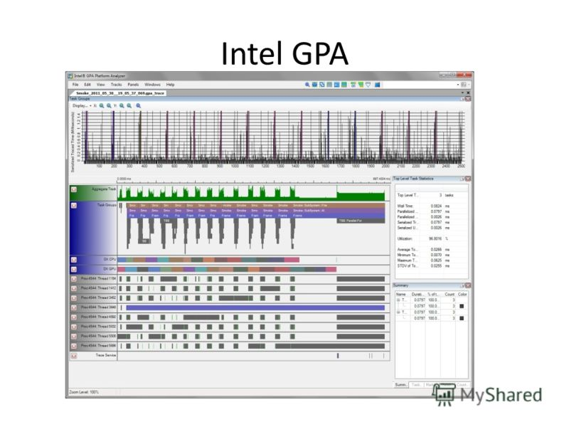 Intel GPA