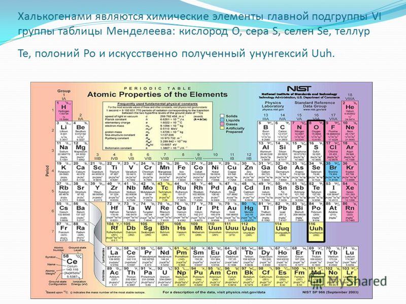 Халькогенами являются химические элементы главной подгруппы VI группы таблицы Менделеева: кислород O, сера S, селен Se, теллур Te, полоний Po и искусственно полученный унунгексий Uuh.