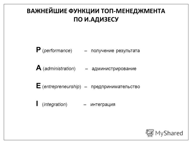 P (performance) – получение результата A (administration) – администрирование E (entrepreneurship) – предпринимательство I (integration) – интеграция ВАЖНЕЙШИЕ ФУНКЦИИ ТОП-МЕНЕДЖМЕНТА ПО И.АДИЗЕСУ