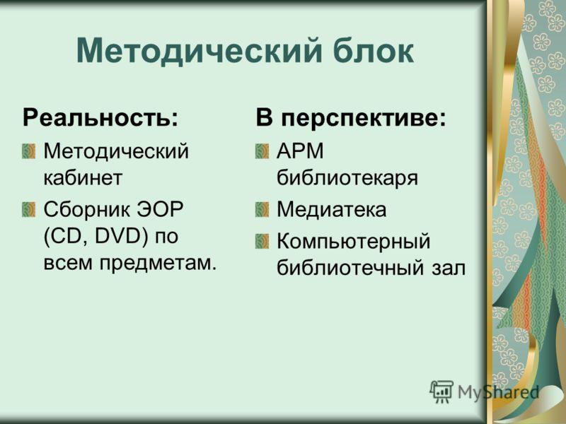 Методический блок Реальность: Методический кабинет Сборник ЭОР (CD, DVD) по всем предметам. В перспективе: АРМ библиотекаря Медиатека Компьютерный библиотечный зал