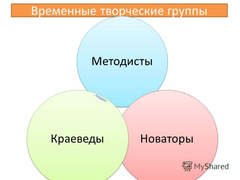 Временные творческие группы Методисты Новаторы Краеведы