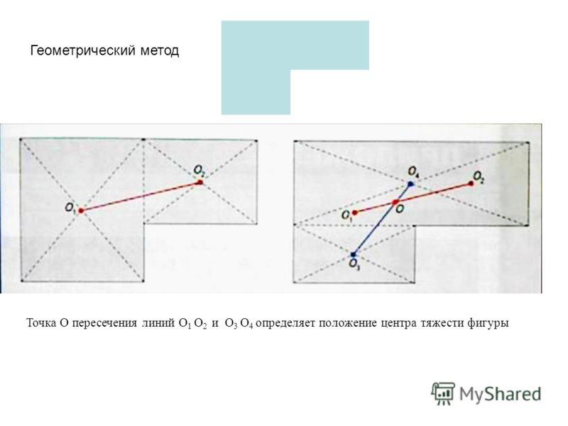 Точка О пересечения линий О 1 О 2 и О 3 О 4 определяет положение центра тяжести фигуры Геометрический метод
