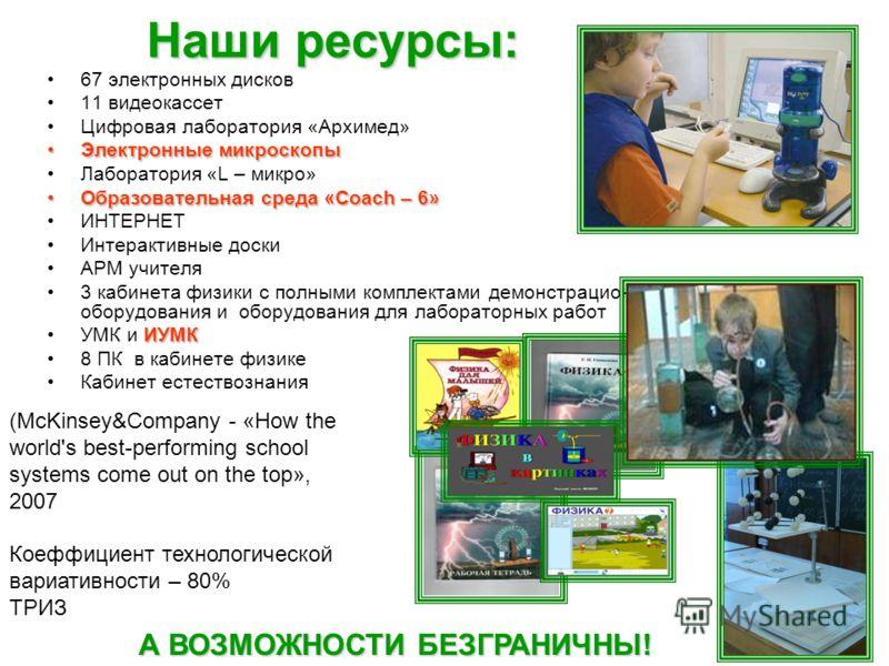 Наши ресурсы: 67 электронных дисков 11 видеокассет Цифровая лаборатория «Архимед» Электронные микроскопыЭлектронные микроскопы Лаборатория «L – микро» Образовательная среда «Coach – 6»Образовательная среда «Coach – 6» ИНТЕРНЕТ Интерактивные доски АРМ