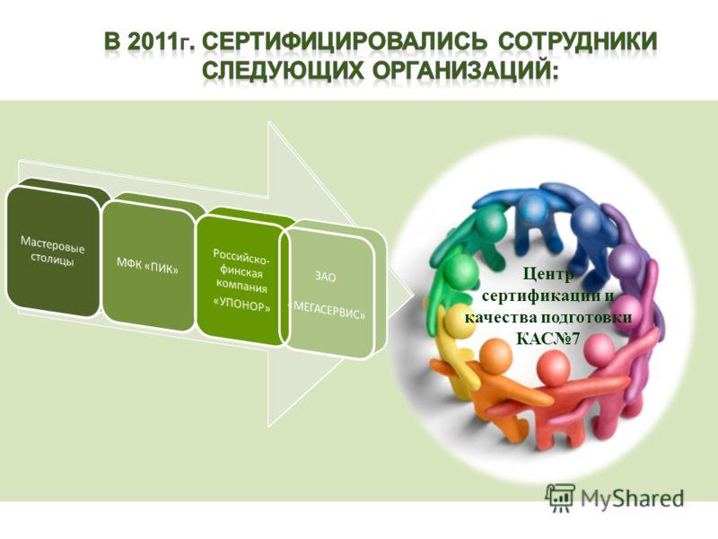Центр сертификации и качества подготовки КАС7