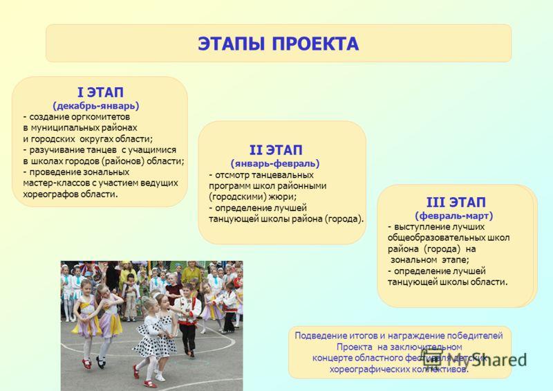 ЭТАПЫ ПРОЕКТА II ЭТАП (январь-февраль) - отсмотр танцевальных программ школ районными (городскими) жюри; - определение лучшей танцующей школы района (города). III ЭТАП (февраль-март) - выступление лучших общеобразовательных школ района/города на зона