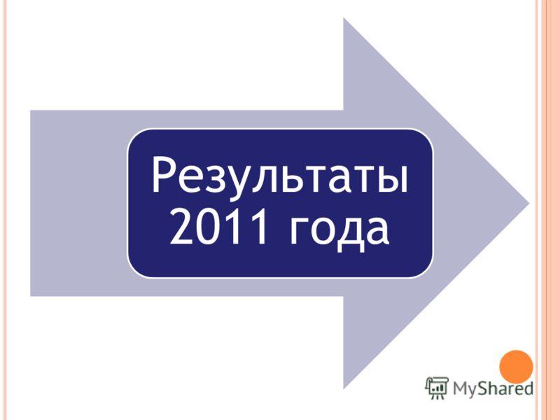 Результаты 2011 года