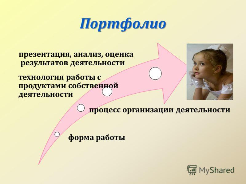 Портфолио форма работы процесс организации деятельности технология работы с продуктами собственной деятельности презентация, анализ, оценка результатов деятельности