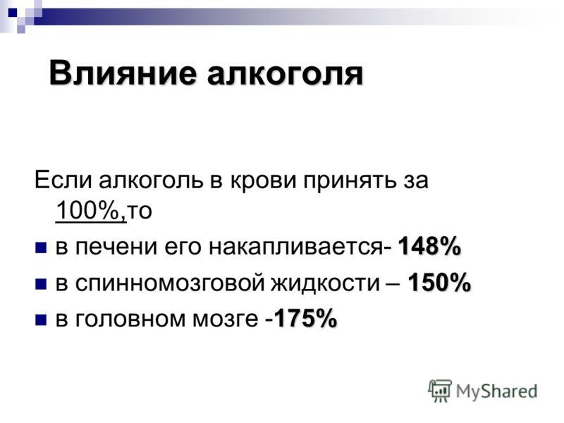 Влияние алкоголя Если алкоголь в крови принять за 100%,то в печени его накапливается- 1 11 148% в спинномозговой жидкости – 1 11 150% в головном мозге -175%