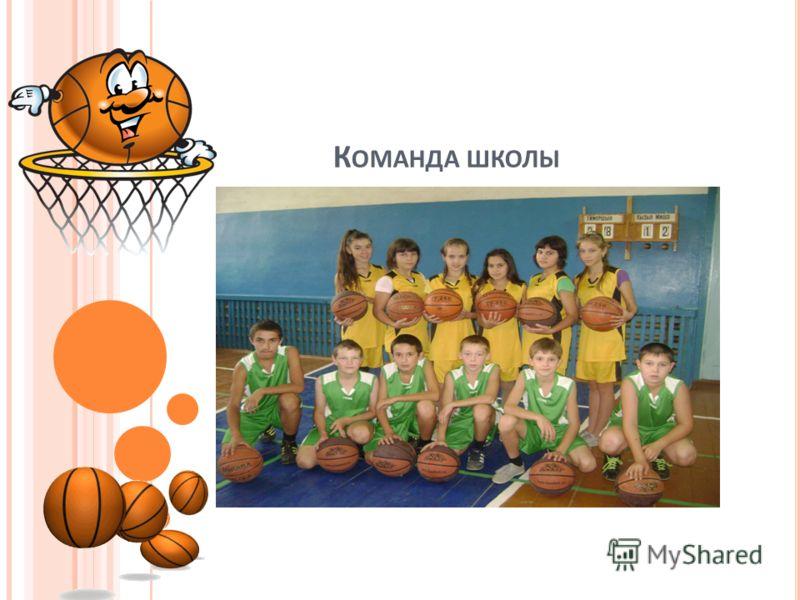 К ОМАНДА ШКОЛЫ