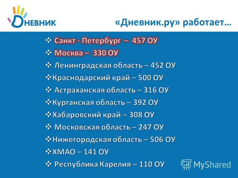 «Дневник.ру» работает…