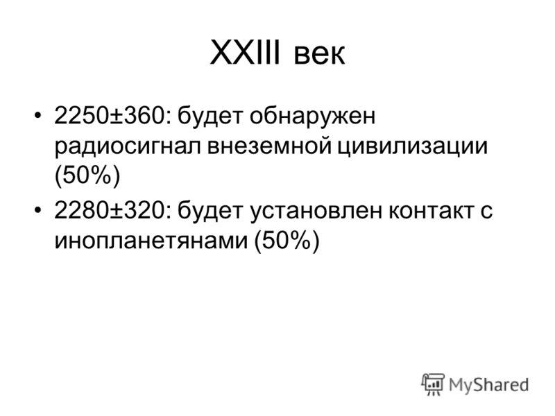 XXIII век 2250±360: будет обнаружен радиосигнал внеземной цивилизации (50%) 2280±320: будет установлен контакт с инопланетянами (50%)