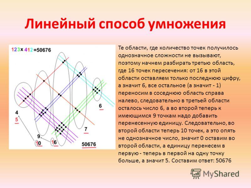 Линейный способ умножения Те области, где количество точек получилось однозначное сложности не вызывают, поэтому начнем разбирать третью область, где 16 точек пересечения: от 16 в этой области оставляем только последнюю цифру, а значит 6, все остальн