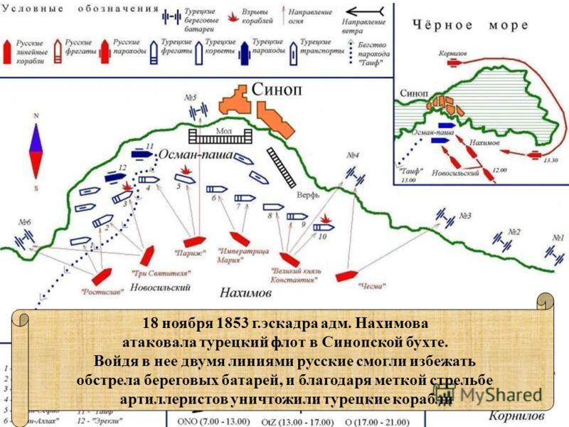 18 ноября 1853 г.эскадра адм. Нахимова атаковала турецкий флот в Синопской бухте. Войдя в нее двумя линиями русские смогли избежать обстрела береговых батарей, и благодаря меткой стрельбе артиллеристов уничтожили турецкие корабли