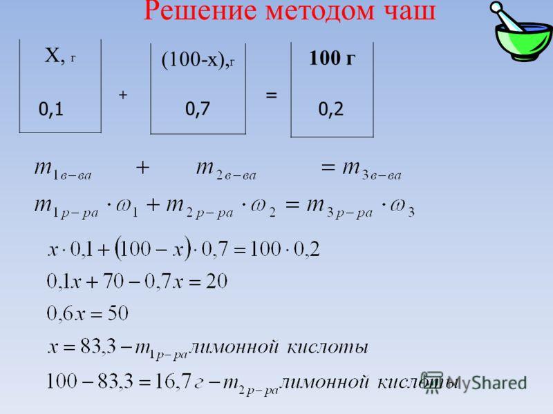 Решение методом чаш 100 г Х, г (100-х), г 0,1 0,7 0,2 + =