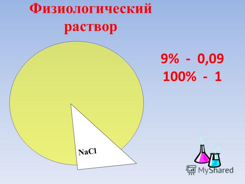 Физиологический раствор NaCl 9% - 0,09 100% - 1