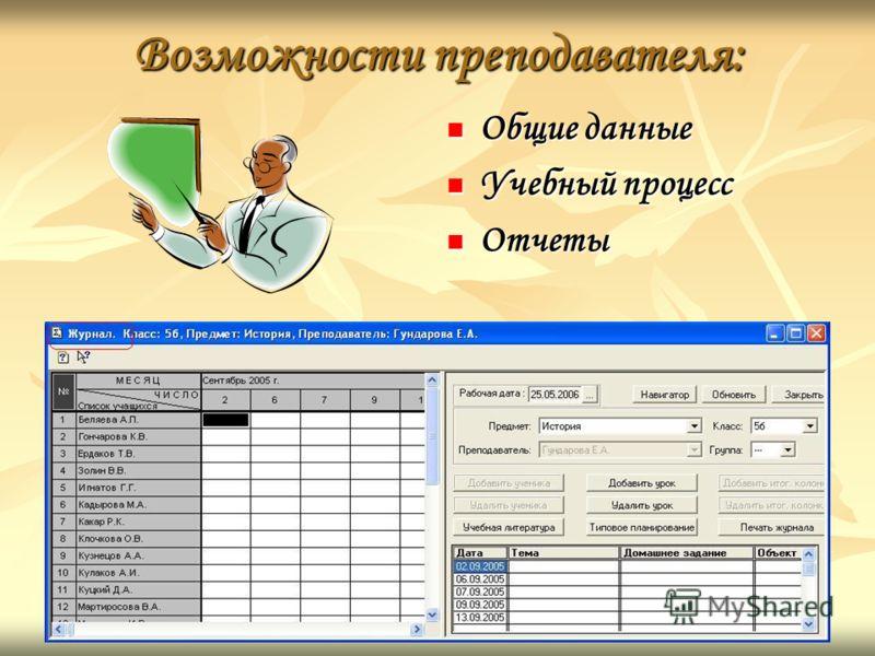 Возможности преподавателя: Общие данные Общие данные Учебный процесс Учебный процесс Отчеты Отчеты