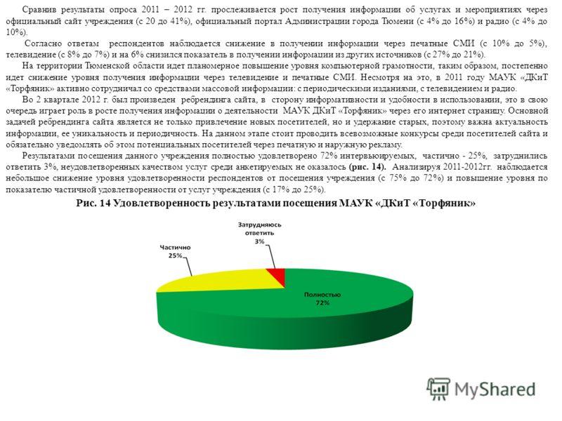 Сравнив результаты опроса 2011 – 2012 гг. прослеживается рост получения информации об услугах и мероприятиях через официальный сайт учреждения (с 20 до 41%), официальный портал Администрации города Тюмени (с 4% до 16%) и радио (с 4% до 10%). Согласно