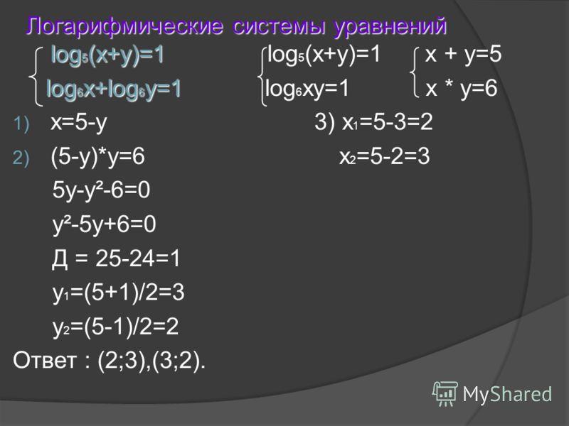 Логарифмические системы уравнений log 5 (x+y)=1 Логарифмические системы уравнений log 5 (x+y)=1 log 5 (x+y)=1 x + y=5 log 6 x+log 6 y=1 log 6 x+log 6 y=1 log 6 xy=1 x * y=6 1) x=5-y 3) x 1 =5-3=2 2) (5-y)*y=6 x 2 =5-2=3 5y-y²-6=0 y²-5y+6=0 Д = 25-24=