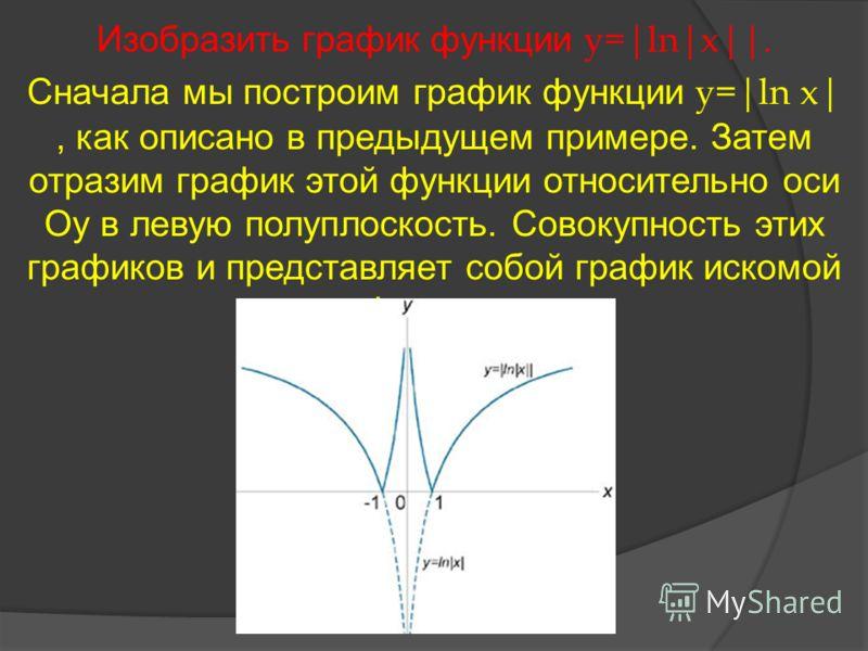 Изобразить график функции y=|ln|x||. Сначала мы построим график функции y=|ln x|, как описано в предыдущем примере. Затем отразим график этой функции относительно оси Оy в левую полуплоскость. Совокупность этих графиков и представляет собой график ис