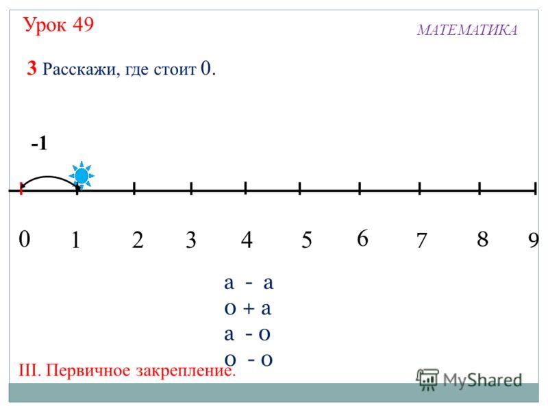 Урок 49 13245 7 6 МАТЕМАТИКА 8 9 0 3 Расскажи, где стоит 0. а - а 0 + а а - 0 0 - 0 III. Первичное закрепление.