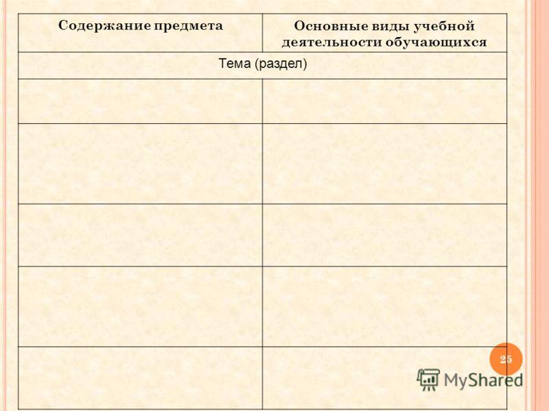 25 Содержание предметаОсновные виды учебной деятельности обучающихся Тема (раздел)
