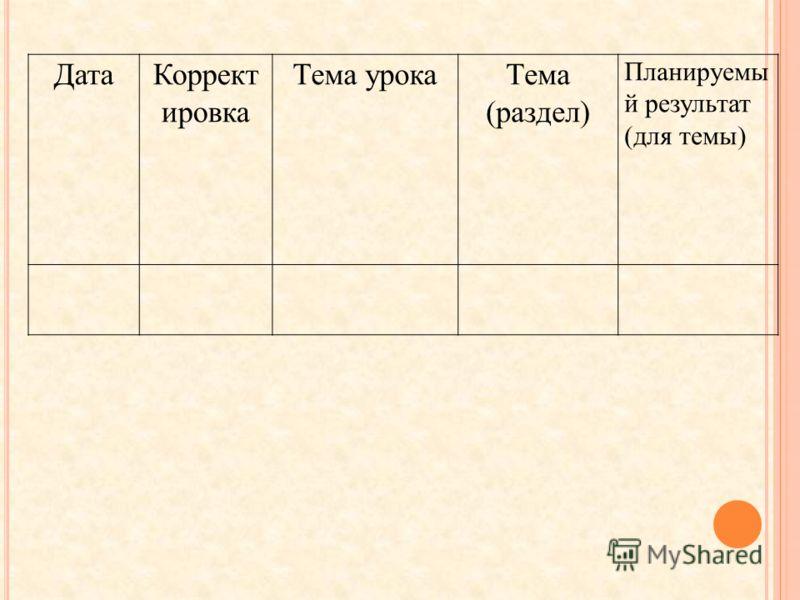 ДатаКоррект ировка Тема урокаТема (раздел) Планируемы й результат (для темы)