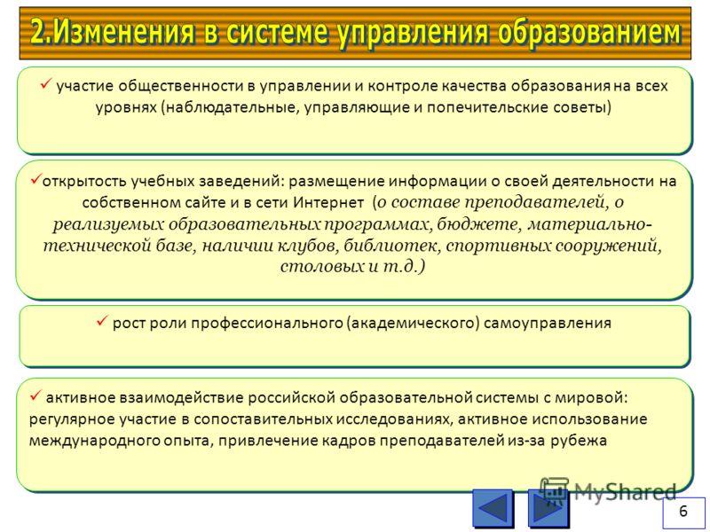 участие общественности в управлении и контроле качества образования на всех уровнях (наблюдательные, управляющие и попечительские советы) открытость учебных заведений: размещение информации о своей деятельности на собственном сайте и в сети Интернет