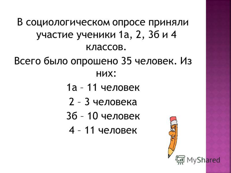 В социологическом опросе приняли участие ученики 1а, 2, 3б и 4 классов. Всего было опрошено 35 человек. Из них: 1а – 11 человек 2 – 3 человека 3б – 10 человек 4 – 11 человек