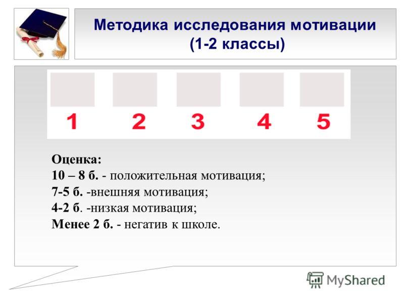 Методика исследования мотивации (1-2 классы) Оценка: 10 – 8 б. - положительная мотивация; 7-5 б. -внешняя мотивация; 4-2 б. -низкая мотивация; Менее 2 б. - негатив к школе.