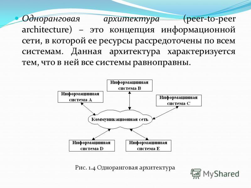 Одноранговая архитектура (peer-to-peer architecture) – это концепция информационной сети, в которой ее ресурсы рассредоточены по всем системам. Данная архитектура характеризуется тем, что в ней все системы равноправны. Рис. 1.4 Одноранговая архитекту