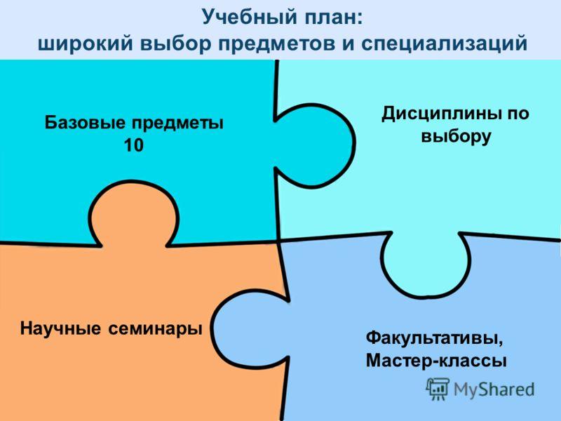 Учебный план: широкий выбор предметов и специализаций Базовые предметы 10 Дисциплины по выбору Научные семинары Факультативы, Мастер-классы