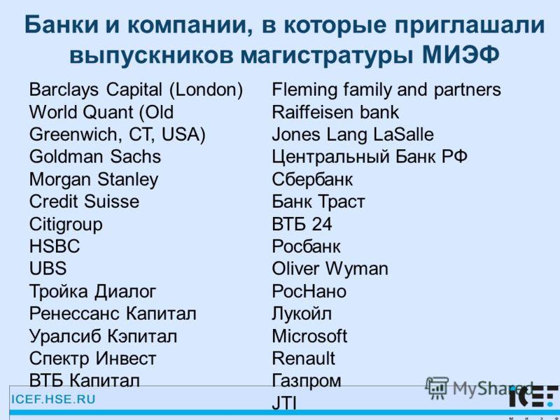 Банки и компании, в которые приглашали выпускников магистратуры МИЭФ Barclays Capital (London) World Quant (Old Greenwich, СТ, USA) Goldman Sachs Morgan Stanley Credit Suisse Citigroup HSBC UBS Тройка Диалог Ренессанс Капитал Уралсиб Кэпитал Спектр И