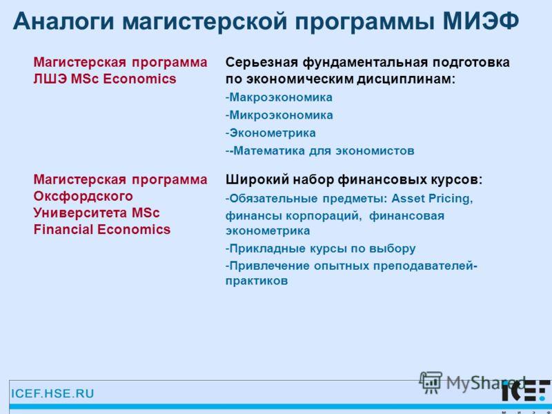 Аналоги магистерской программы МИЭФ Магистерская программа ЛШЭ MSc Economics Серьезная фундаментальная подготовка по экономическим дисциплинам: -Макроэкономика -Микроэкономика -Эконометрика --Математика для экономистов Магистерская программа Оксфордс