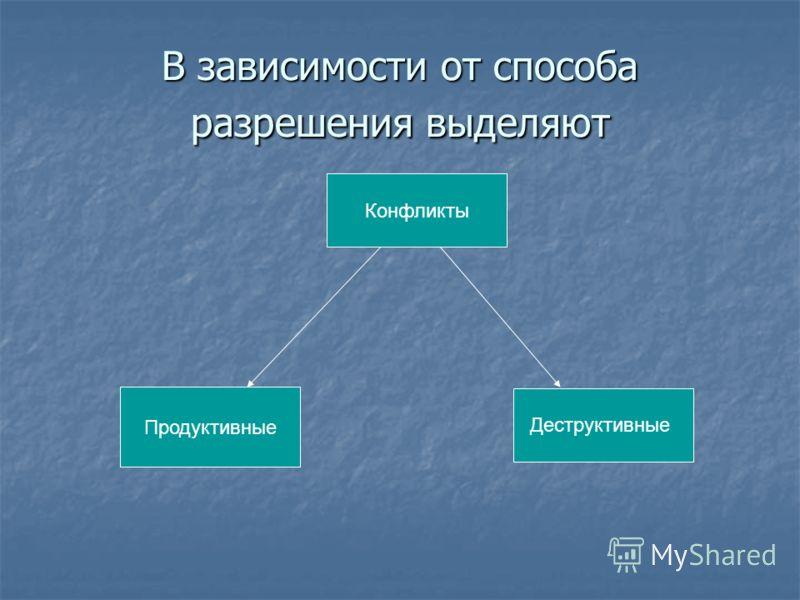 В зависимости от способа разрешения выделяют Конфликты Продуктивные Деструктивные