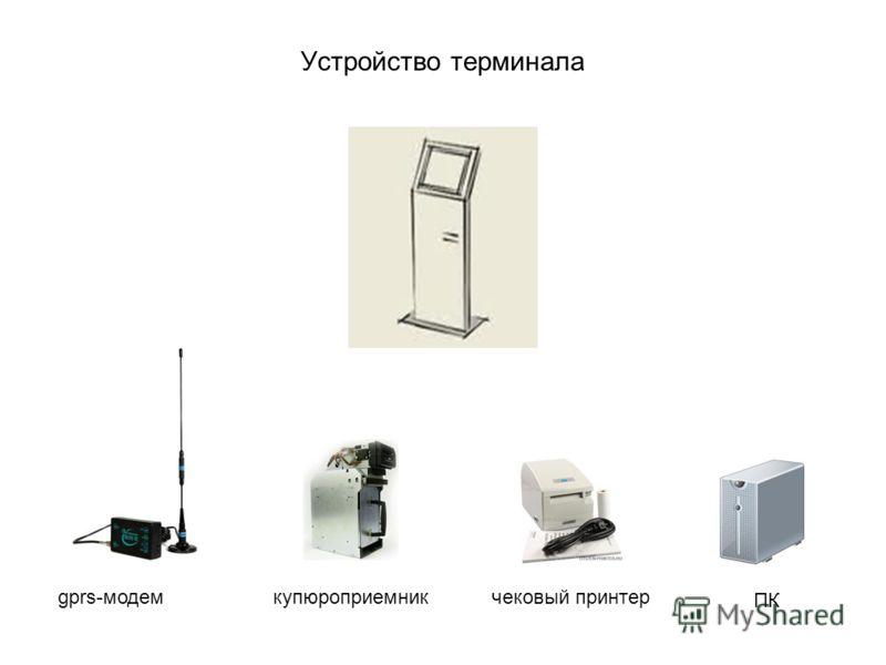 Устройство терминала gprs-модемкупюроприемник чековый принтер ПК
