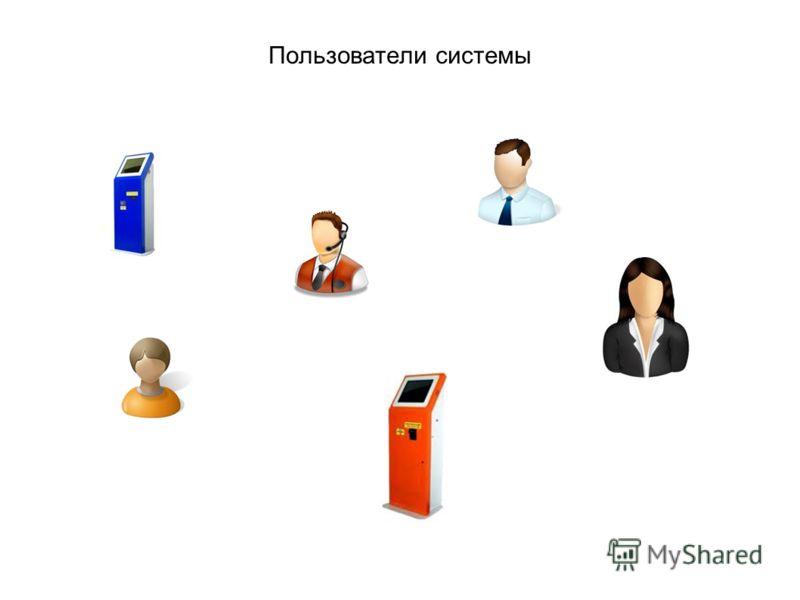 Пользователи системы
