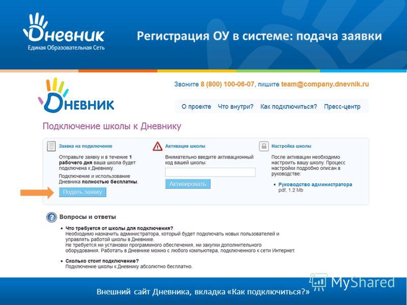 Внешний сайт Дневника, вкладка «Как подключиться?» Регистрация ОУ в системе: подача заявки