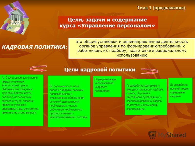 Тема 1 (продолжение) Цели, задачи и содержание курса «Управление персоналом» это общие установки и целенаправленная деятельность органов управления по формированию требований к работникам, их подбору, подготовке и рациональному использованию КАДРОВАЯ