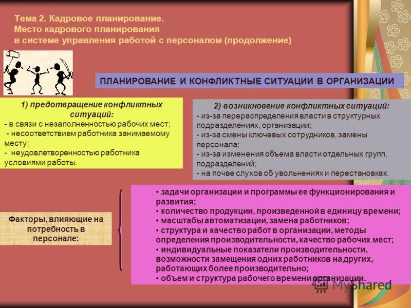 Тема 2. Кадровое планирование. Место кадрового планирования в системе управления работой с персоналом (продолжение) ПЛАНИРОВАНИЕ И КОНФЛИКТНЫЕ СИТУАЦИИ В ОРГАНИЗАЦИИ 1) предотвращение конфликтных ситуаций: - в связи с незаполненностью рабочих мест; -
