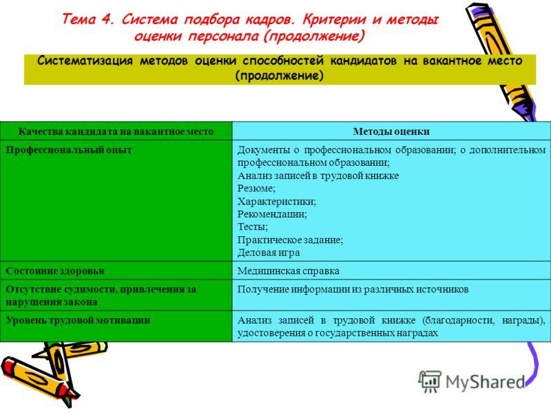 Систематизация методов оценки способностей кандидатов на вакантное место (продолжение) Тема 4. Система подбора кадров. Критерии и методы оценки персонала (продолжение) Качества кандидата на вакантное местоМетоды оценки Профессиональный опытДокументы