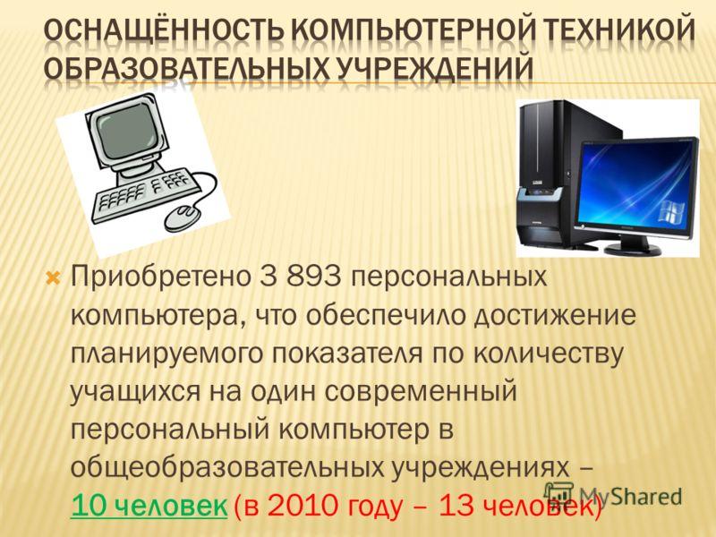 Приобретено 3 893 персональных компьютера, что обеспечило достижение планируемого показателя по количеству учащихся на один современный персональный компьютер в общеобразовательных учреждениях – 10 человек (в 2010 году – 13 человек)