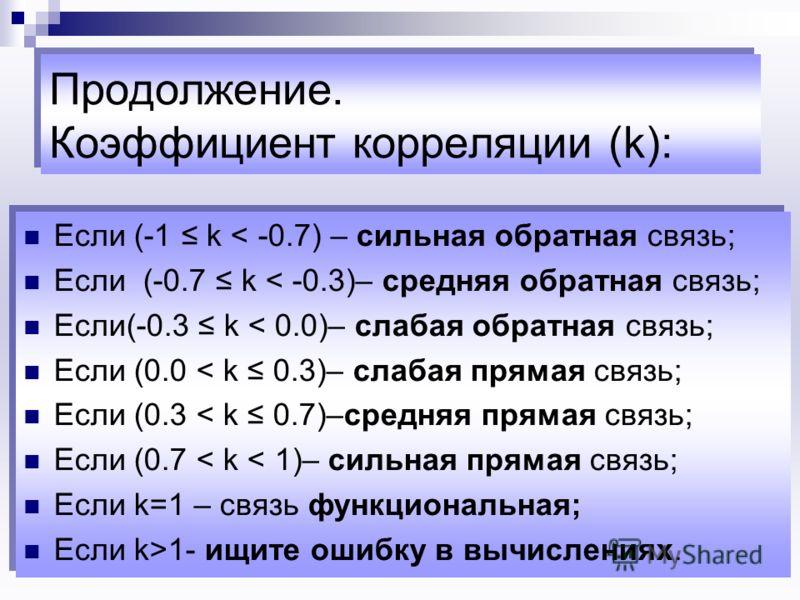 Продолжение. Коэффициент корреляции (k): Если (-1 k < -0.7) – сильная обратная связь; Если (-0.7 k < -0.3)– средняя обратная связь; Если(-0.3 k < 0.0)– слабая обратная связь; Если (0.0 < k 0.3)– слабая прямая связь; Если (0.3 < k 0.7)–средняя прямая