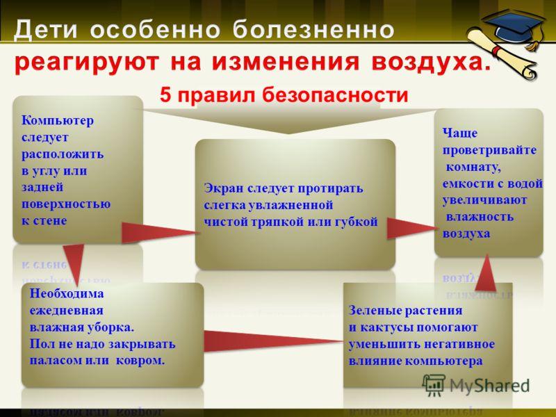 5 правил безопасности
