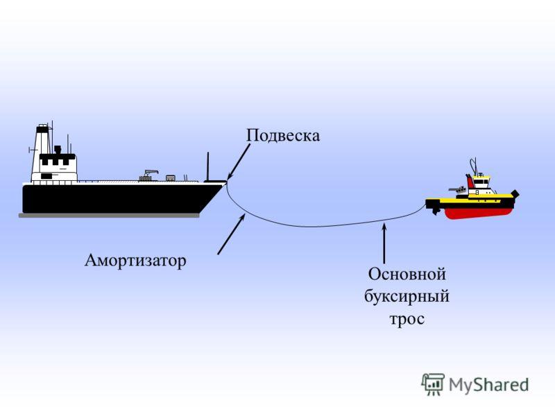 Подвеска Амортизатор Основной буксирный трос