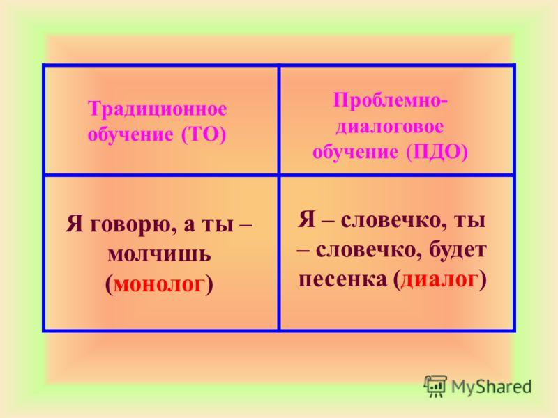 Традиционное обучение (ТО) Проблемно- диалоговое обучение (ПДО) Я говорю, а ты – молчишь (монолог) Я – словечко, ты – словечко, будет песенка (диалог)
