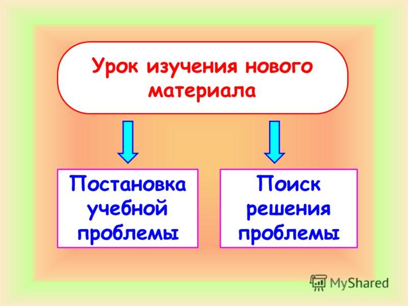 Урок изучения нового материала Поиск решения проблемы Постановка учебной проблемы
