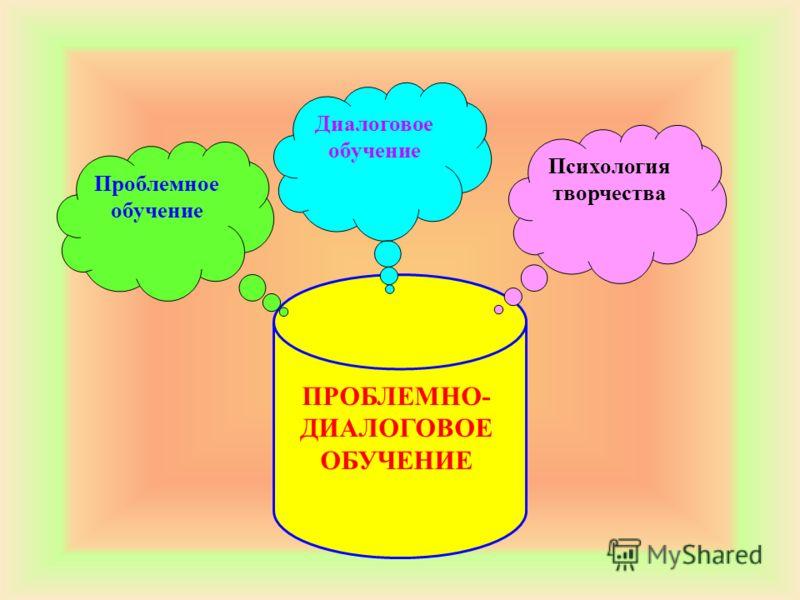 Диалоговое обучение Проблемное обучение Психология творчества ПРОБЛЕМНО- ДИАЛОГОВОЕ ОБУЧЕНИЕ
