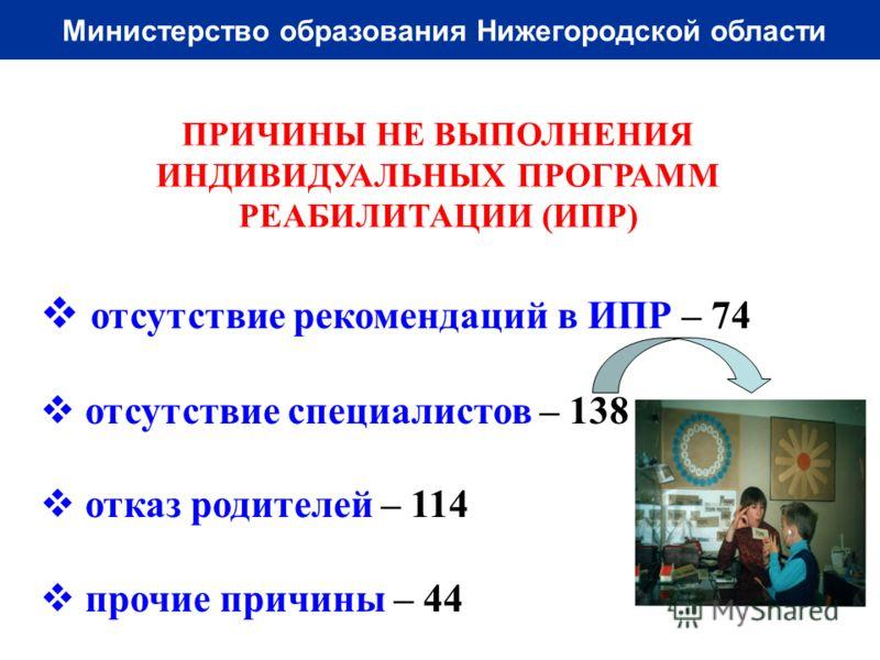 Министерство образования Нижегородской области ПРИЧИНЫ НЕ ВЫПОЛНЕНИЯ ИНДИВИДУАЛЬНЫХ ПРОГРАММ РЕАБИЛИТАЦИИ (ИПР) отсутствие рекомендаций в ИПР – 74 отсутствие специалистов – 138 отказ родителей – 114 прочие причины – 44