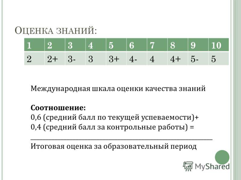 12345678910 22+3-33+4-44+5-5 О ЦЕНКА ЗНАНИЙ : Международная шкала оценки качества знаний Соотношение: 0,6 (средний балл по текущей успеваемости)+ 0,4 (средний балл за контрольные работы) = _____________________________________________________________