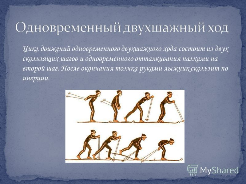 Цикл движений одновременного двухшажного хода состоит из двух скользящих шагов и одновременного отталкивания палками на второй шаг. После окончания толчка руками лыжник скользит по инерции.